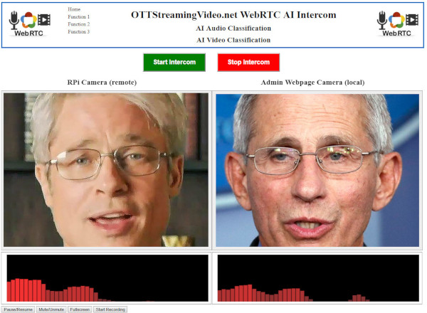 OTT-RPi-Intercom